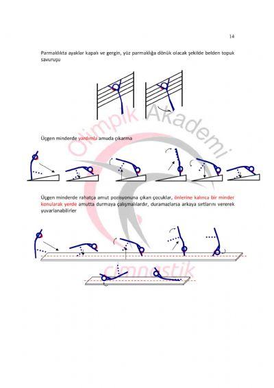 Cimnastikte Yıllık Antrenman Programı